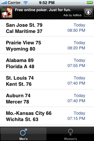 NCAA Basketball Scores